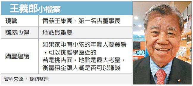 王義郎小檔案 圖/經濟日報提供