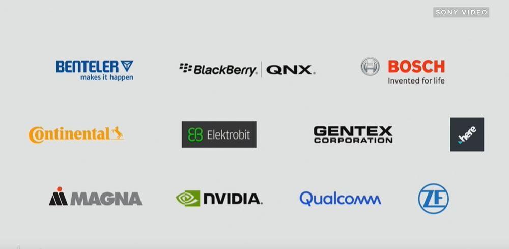 Sony Vision S Concept合作開發廠商。 摘自CNET High...