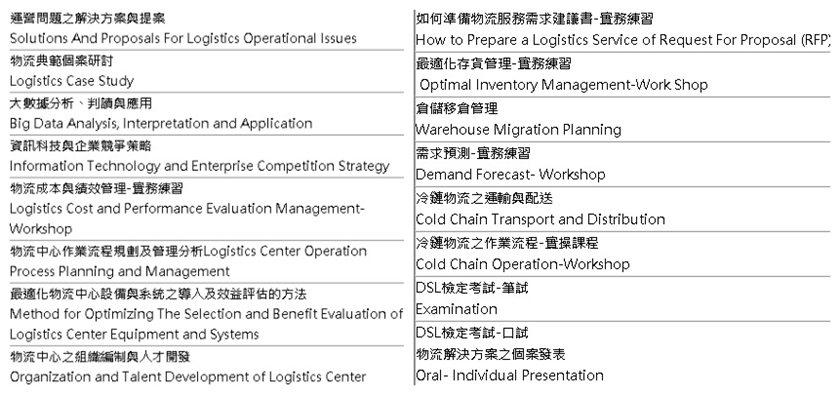 SOLE-DSL資深物流管理師課程表。 美國SOLE國際物流協會台灣分會/提供