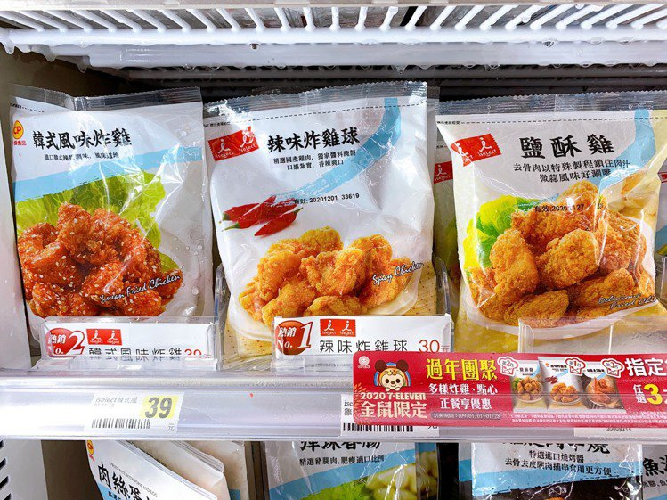 7-ELEVEN最熱賣個人化冷凍食品TOP 3是「辣味炸雞球」、「韓式風味炸雞」...