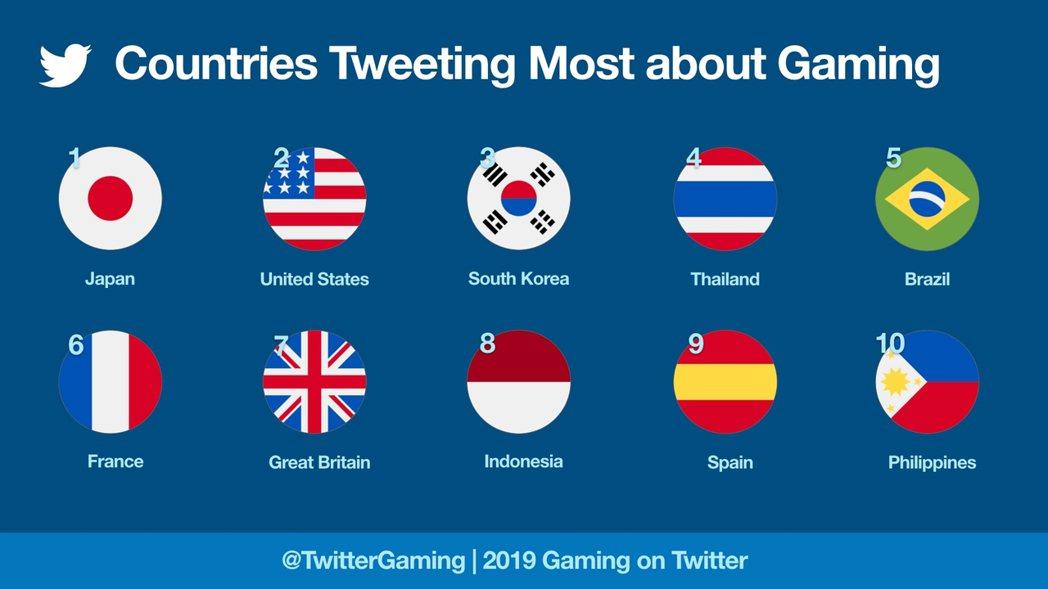 圖:Twitter