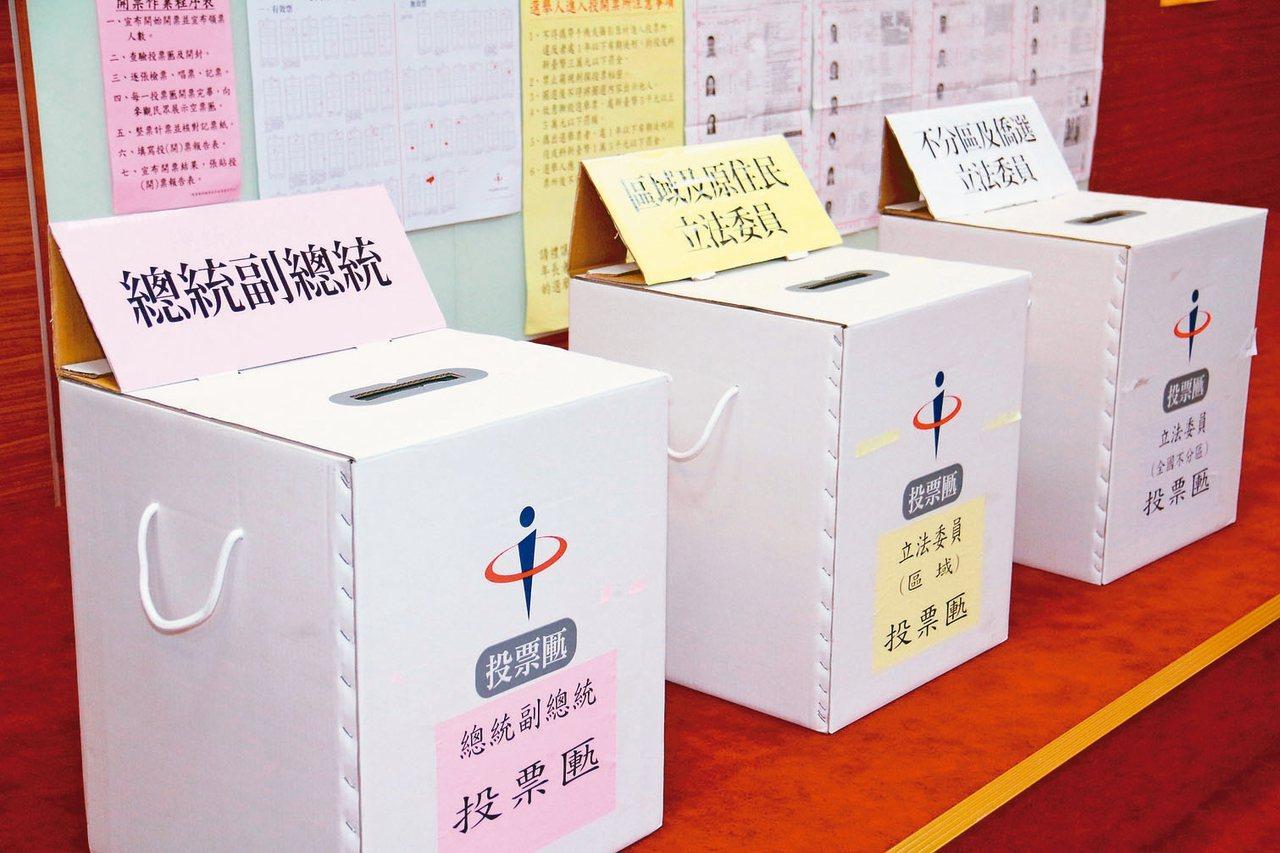 捐款新政黨節稅,以2020得票為準。 中央社