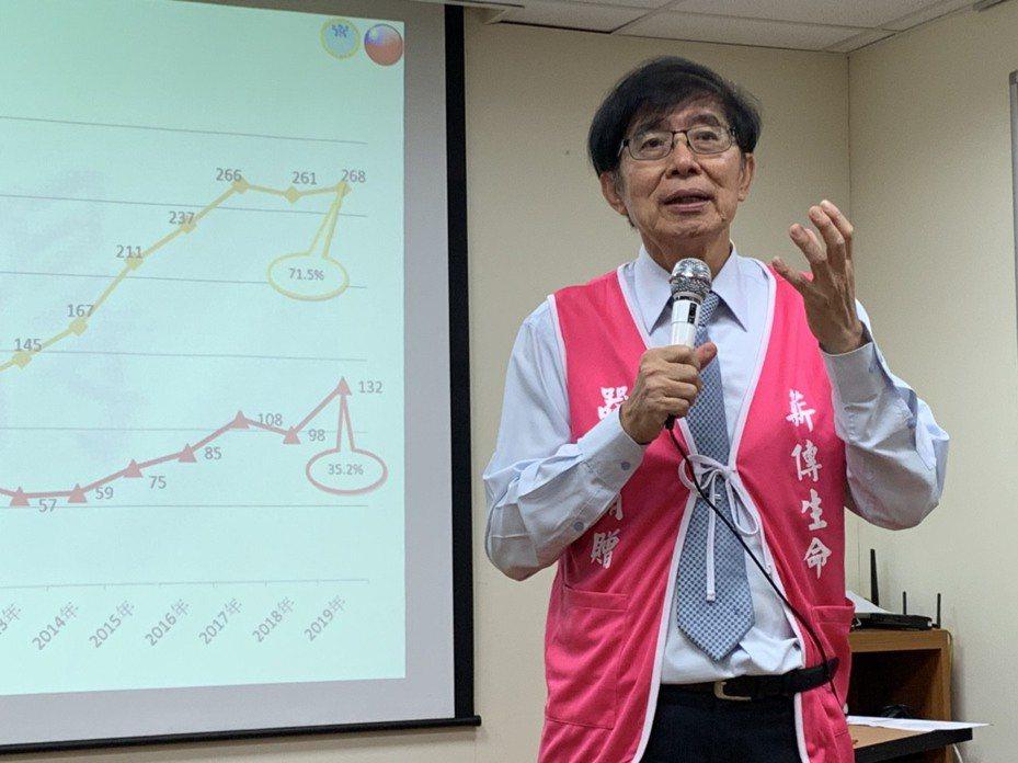器捐登錄中心董事長李伯璋今公布去年大愛器捐人數達到375人,創歷史新高,且捐贈者生前有填具器捐意願比例,從過去的9%提升至24%。記者陳雨鑫/攝影