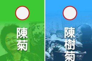 陳樹菊和陳菊你投誰?網:有樹沒樹差很多