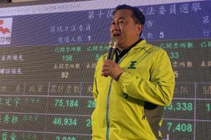 台南立委開票結果/大贏洪秀柱3萬票 王定宇自行宣布當選