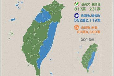 2020大選結果:蔡英文連任、藍綠得票版圖、立委席次分布