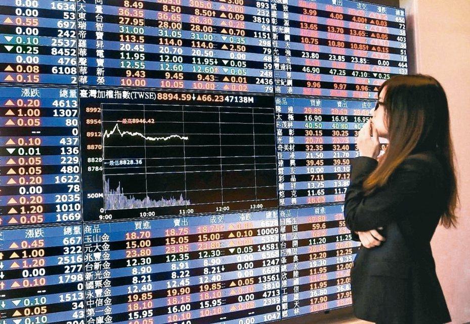 多家券商喊出台股今年上看一萬三千點。 圖/聯合報系資料照片