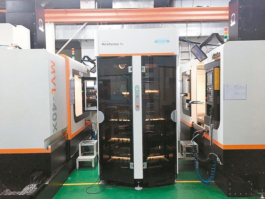 基加科技PROVIDENCE工業4.0無人化五軸加工製造設備系統,現已在客戶端2...