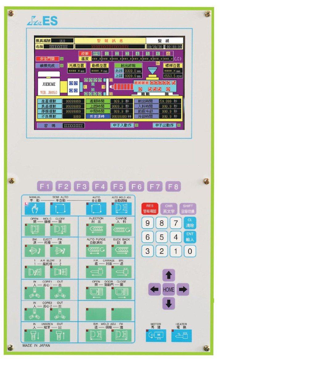 日製控制板made in japan/喬弘提供。