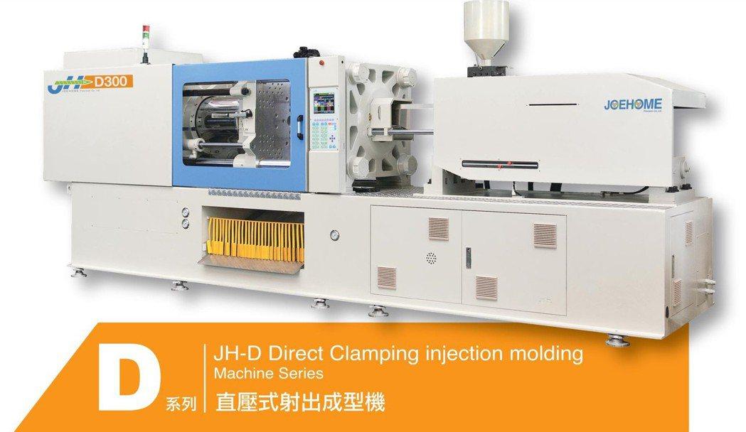 直壓式射出成形機/喬弘提供。