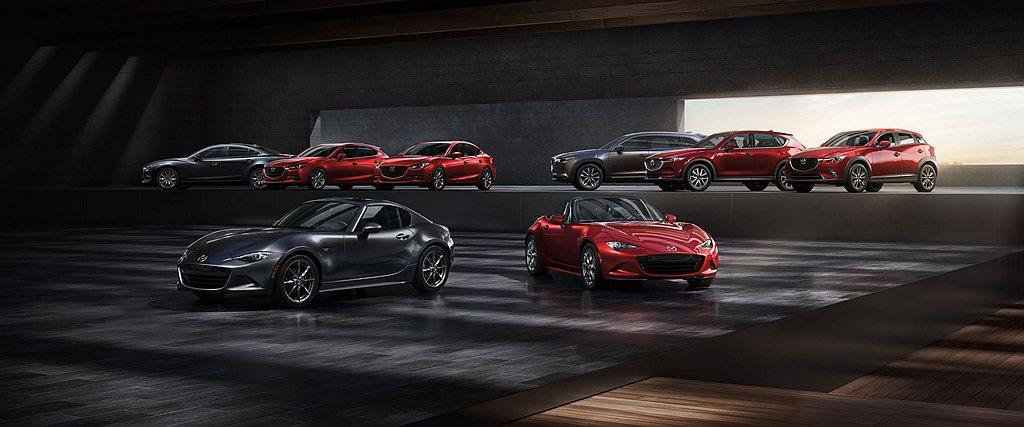 受市場休旅熱潮影響,新世代Mazda3銷售成績並不理想,反倒Mazda CX-5...