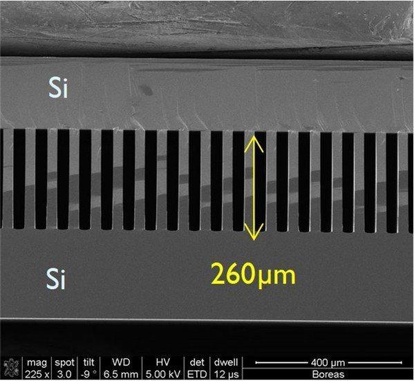 圖三 : 高深寬比微通道的掃描式電子顯微鏡(scanning electron ...