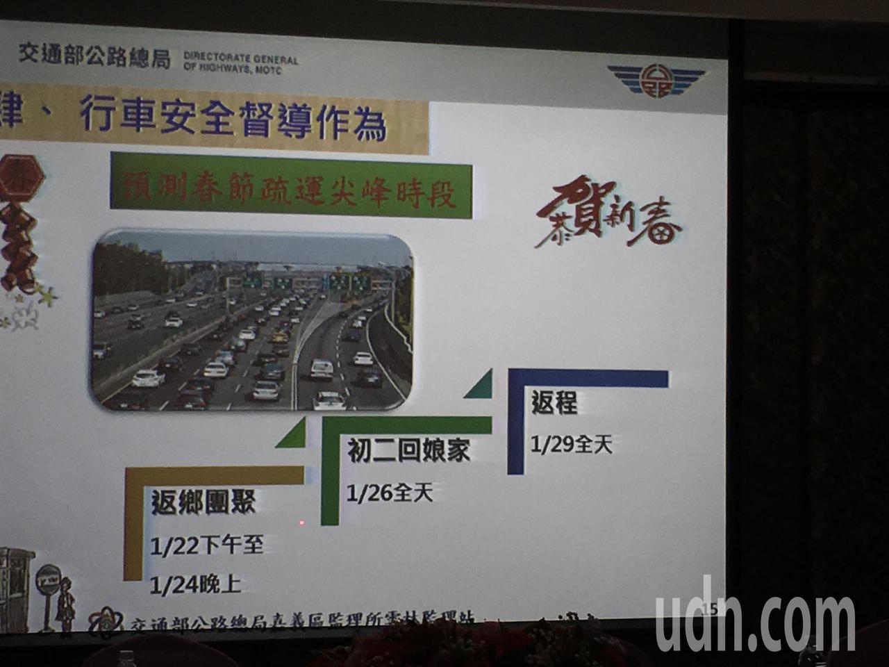 雲林監理站長吳孟峰表示,春節返鄉車潮預估從1月22日下午湧現到24日晚上,1月2...