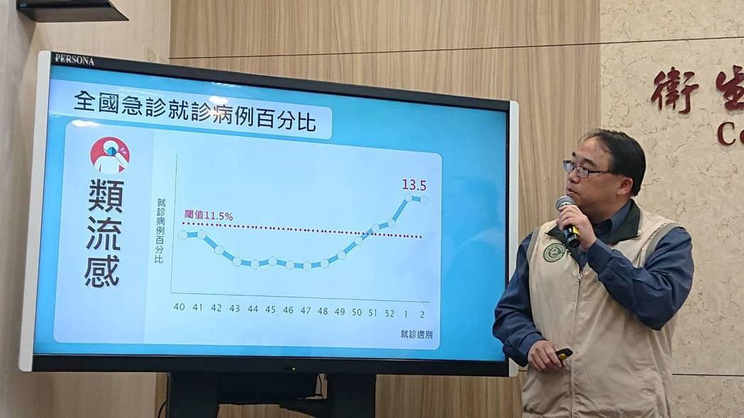 疾管署監測資料顯示,國內上周門急診類流感就診達124118人次,較前一周上升7....