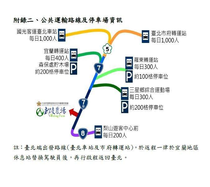 武陵農場有6條賞櫻專車路線。圖/公路總局提供