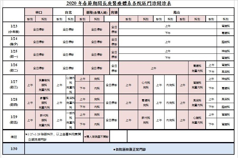 長庚基隆、台北、林口、高雄、鳳山春節門診看這表格