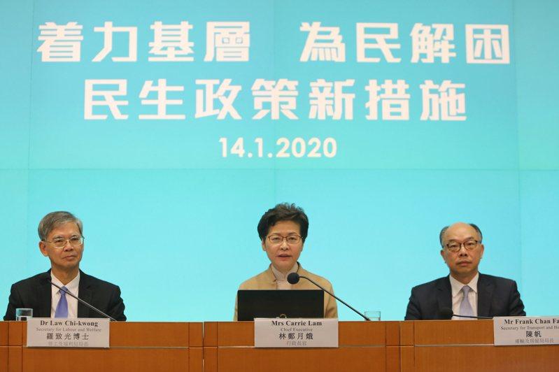 消除反送中影響 港府年擲百億紓困 香港中國通訊社