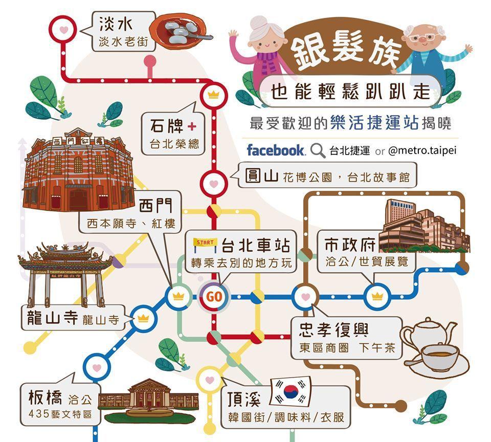 台北捷運公布銀髮族最常去的十大捷運站。圖擷自facebook