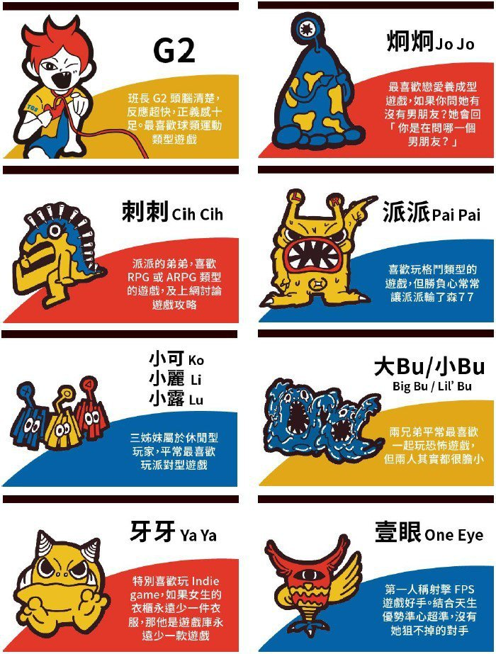 2020台北國際電玩展8隻小生物介紹