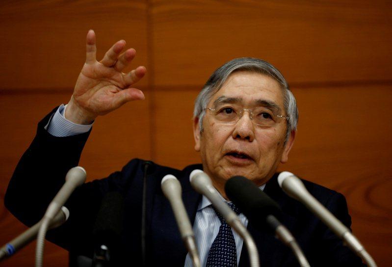 日銀總裁黑田東彥表示,必要時會放鬆貨幣政策。 路透