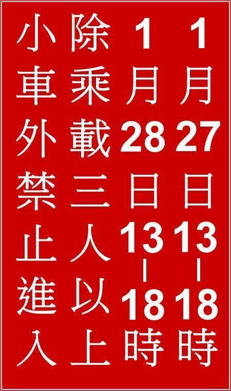 高乘載管制交流道入口處的標誌,因須作為員警執法依據,則維持傳統紅底白字的文字型禁...