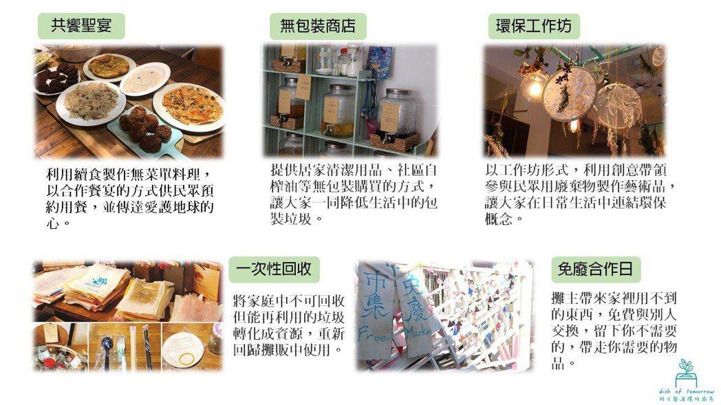明日餐桌計畫服務項目。 圖/林芷妡製作