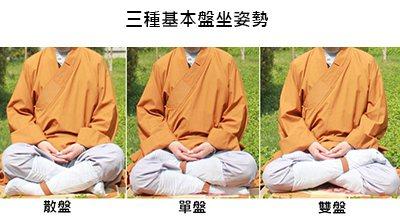 三種盤腿姿勢。圖取自科學的養生保健