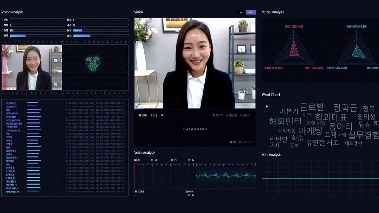南韓科技公司Midas IT開發的AI求職面試評估軟體模擬畫面。該公司網站方案主...