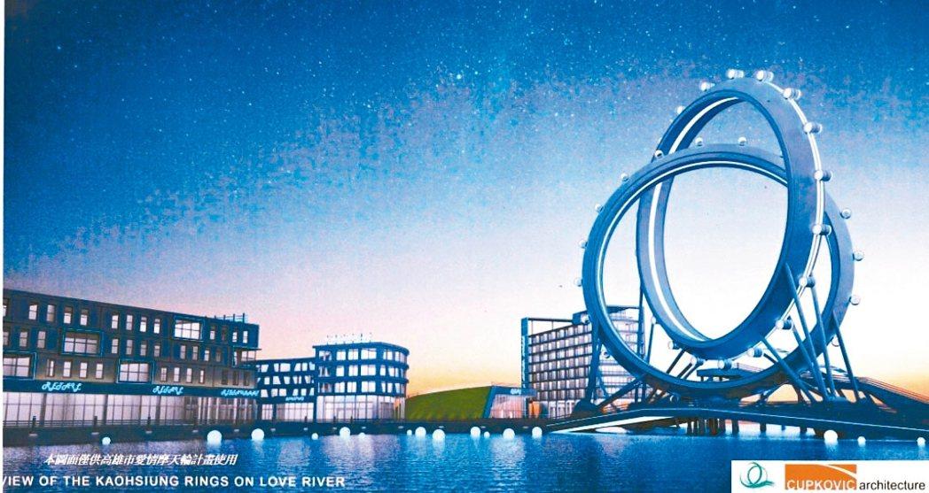 高市經發局表示,愛情摩天輪已有美、加2個開發團隊提出設計圖。圖為美國團隊提出的雙...