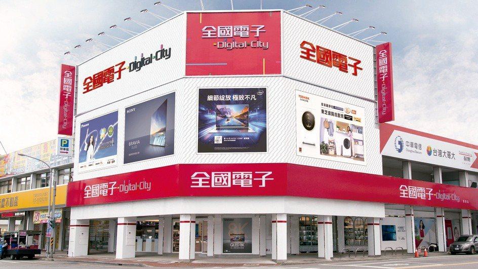 全國電子Digital City東台灣首家門市花蓮吉安店開幕,推出系列活動回饋在...