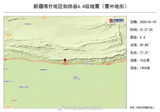 今(19)日公告,21時27分在新疆喀什地區伽師縣(北緯39.83度,東經77.21度)發生規模6.4地震。圖/大陸地震台官網
