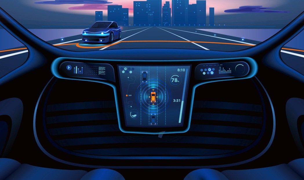 車是科技與文明的表徵,交通運輸正處變革中。資料來源:網路翻攝。光電科技工業協進會...