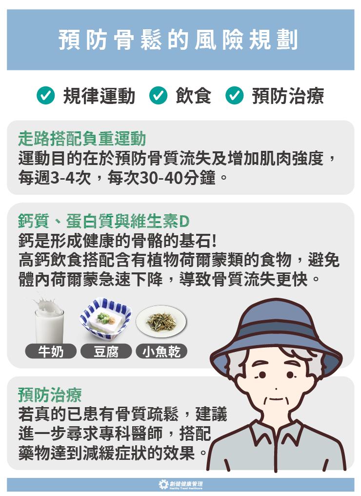 圖/創健預防醫學機構 提供