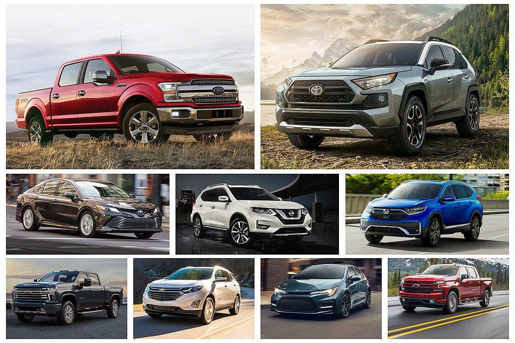 2019年美國乘用車銷售排行榜Top 10,已形成皮卡與休旅兩大競爭級距。 圖/...