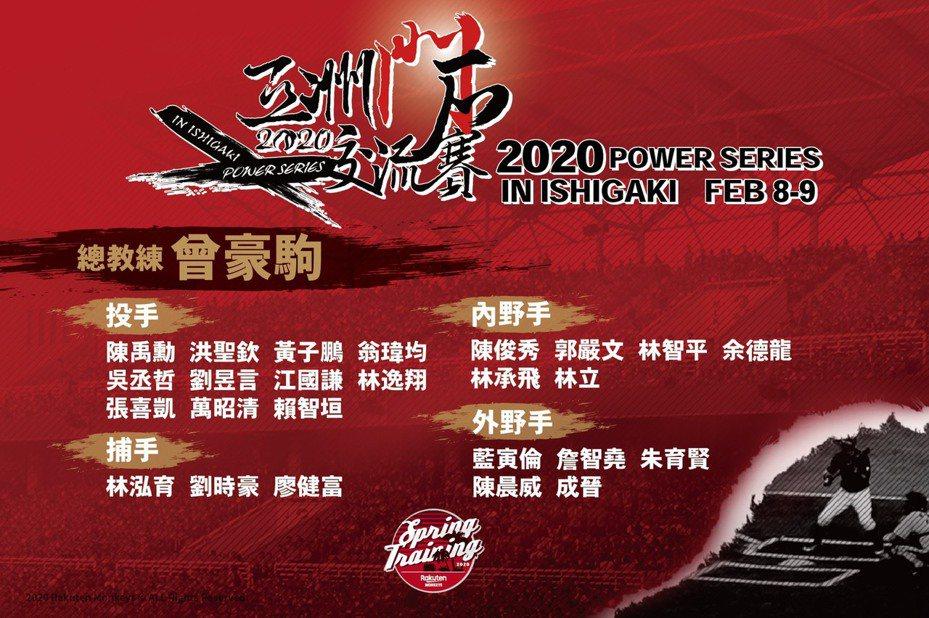 樂天桃猿隊2月7日將前往石垣島,與日本職棒千葉羅德隊進行兩場亞洲門戶交流戰,今天公布25人參賽名單。圖/樂天桃猿球團提供