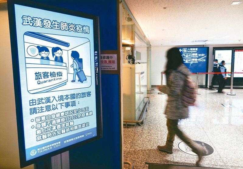 武漢肺炎病例持續增加,上周末就暴增139例,北京、深圳也首度出現病例,台灣機場也加強旅客入境檢疫,同時嚴陣以待,只要從中國回來14天出現肺炎就要通報。  本報資料照片