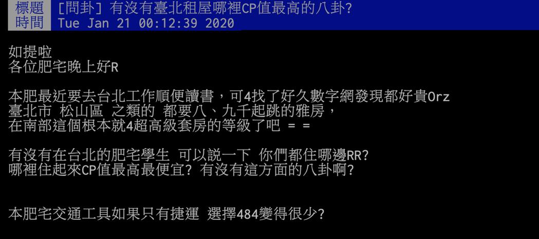網友在ptt上詢問大家的看法。圖/ptt