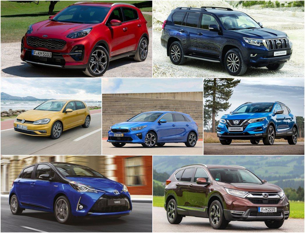 冰島2019汽車銷售前10僅有3輛不是休旅車。 摘自各車廠