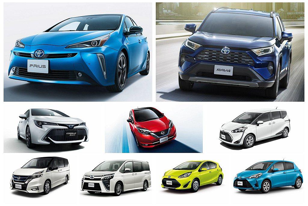 2019日本乘用車銷售排行榜公布,前十名當中Toyota汽車是最大的贏家。 圖/...
