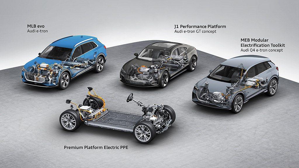 因應各品牌將推出更多電動車投入市場販售,使福斯集團今年的銷售佈局備受關注。 圖/...