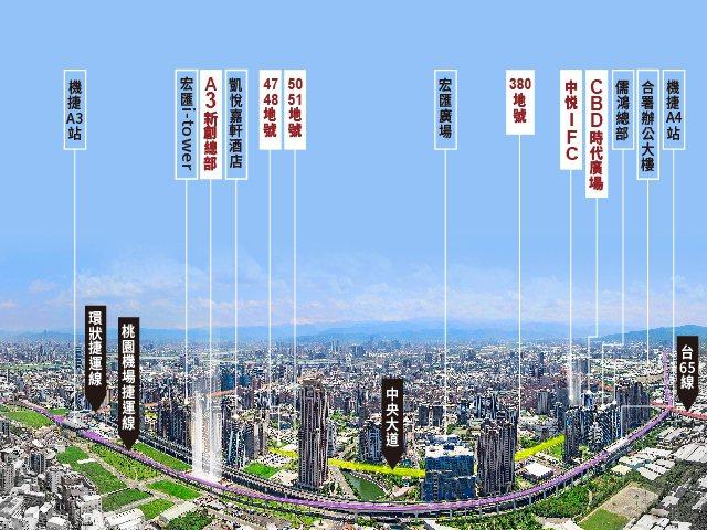 新莊副都心城市中軸線是30米「中央路」,雙軸分別是公部門指標建築群,與i-Tow...
