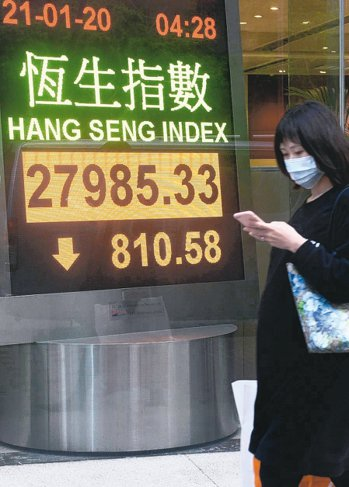 港股昨日遭到內外夾擊,恆生指數大跌810點,跌破28000點大關。 香港中通社