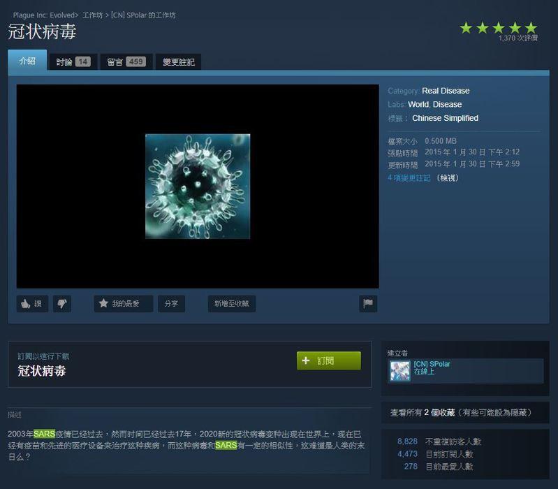 一名大陸網友設計的一項遊戲物品「冠狀病毒」,敘述中準確預言了武漢肺炎的出現。圖擷自「Steam」遊戲平台