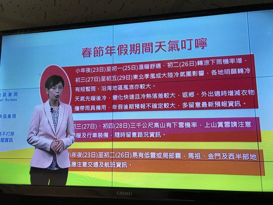 中央氣象局預報中心課長羅雅尹說明春節天氣。記者潘乃欣/攝影