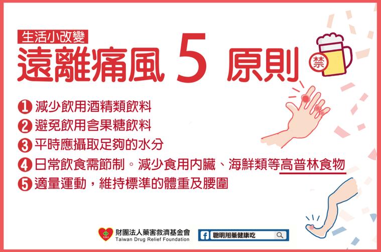 藥害救濟基金會提醒注意遠離痛風五原則,在年節享受美食時,也能顧健康。圖/藥害基金...