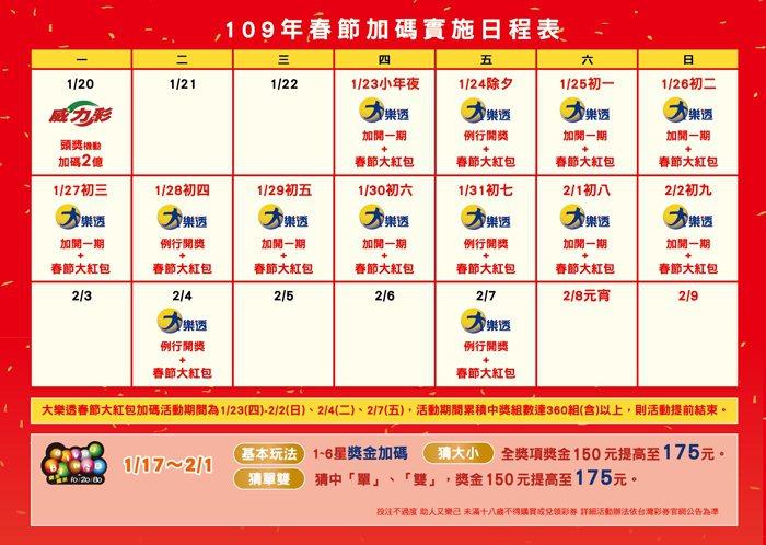 今年大樂透春節大紅包加碼日程表。圖/台灣彩券提供