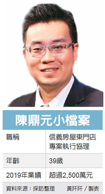 陳鼎元小檔案 圖/經濟日報提供