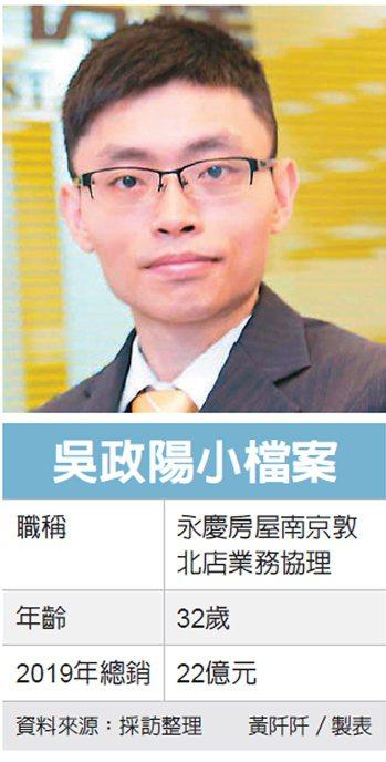 吳政陽小檔案 圖/經濟日報提供