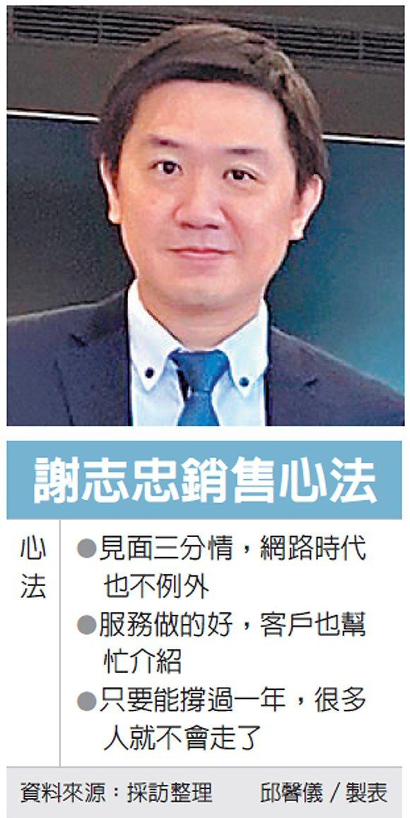 謝志忠銷售心法 圖/經濟日報提供