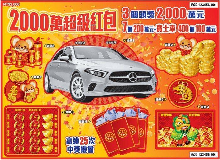 台灣彩券今年再次推出「2000萬超級紅包」,吸引民眾前來購買試手氣,小賢看中的就...